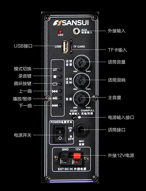 Loa kéo di động Sansui SA1-08 2.5 tấc